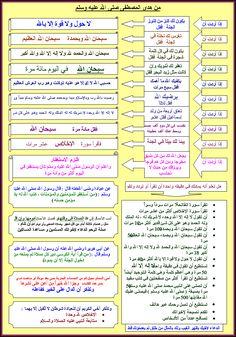 من هدي الرسول صلى الله عليه وسلم Duaa Islam, Islam Hadith, Islam Muslim, Islam Quran, Islamic Phrases, Islamic Qoutes, Islamic Teachings, Arabic Quotes, Islamic Art