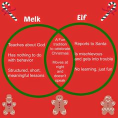 #Melk the #Christmas #Monkey - (Review) how does he compare to the #Elf on the Shelf?