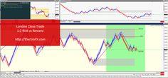 #AUDUSD London Close #FX #trade with 200% #Profit (1:2 Risk:Reward) #Forex #Trading @ http://electrofx.com