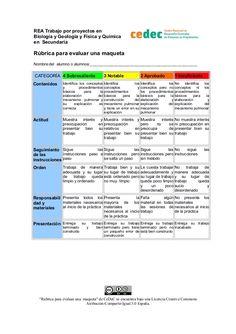 Rúbrica de evaluación de una maqueta