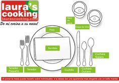 Como poner la mesa-  Etiqueta para poner la mesa - Existen corrientes de etiqueta en la mesa, la europea y la norteamericana. De todas maneras mostramos como se puede poner la mesa de una manera sencilla, y de acuerdo a lo que se vaya a comer.   Por ejemplo el tenedor pequeño no se debe usar si no se va a comer fruta o ensalada en un plato separado. La cuchara grande sopera, obviamente no se usa ni se pone si no se va a servir sopa.