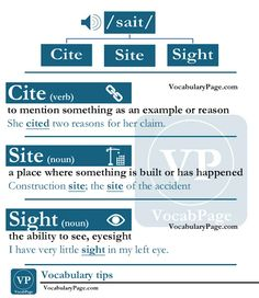 Cite Site or Sight? www.vocabularypage.com