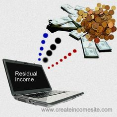 How to create a Residual Income Through Internet! Make Money Online, How To Make Money, Internet, Create, Earn Money Online