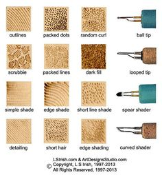 Pyrography stroke guide. Just happens to be the other half of something I've already Pinned quite some time ago but none the less imformative for all that. Also a very good link to a lady with loads of experiance ;)