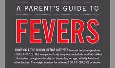 A Parent's Guide to Fevers