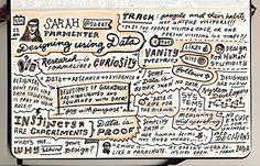 Sketchnotes from AEA Austin 2014. Sarah Parmenter — Designing Using Data #aeaaus #aeaaustin