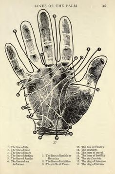 How To Know People By Their Hands Actual 1938 Palm Prints of Famous People with Analyses The Science Of Palm Reading 149 pages Printable Wiccan, Magick, Witchcraft, Tableaux D'inspiration, Tarot Readers, Art Graphique, Book Of Shadows, Hand Shadows, Illustrations