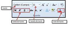 Los caracteres son todas las letras, números, signos de puntuación y símbolos que se escriben como texto. Podemos cambiar su apariencia utilizando los iconos de la barra de herramientas de formato... Haz las pruebas que quieras desde un documento nuevo, atrévete a escribir tu nombre en negrita, tamaño 14, fuente Arial y color rojo!!