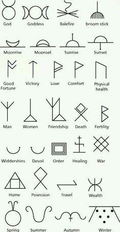 Резултат слика за angel symbols