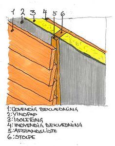 Et godt isoleret skur har flere muligheder for anvendelse en Pergola Garden, Greenhouse Gardening, Backyard, Insulating A Shed, Carport Garage, Diy Chicken Coop, Thing 1, Real Plants, Shed Plans