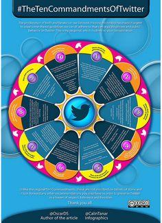 10 geboden van #twitter
