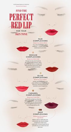 PERFECT RED -- A table of the perfect red lips for your complexions but remember - the best way to know is to go and try some on for yourself!
