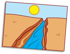 Students learn about how erosion creates natural landmarks with this research project.