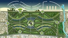 International Study of RE-Regions: Dubai's Self Sufficient Ecotopia