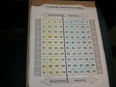 Miss Third Grade: The best rounding freebie!! DO NOT TEACH WITH OUT IT!!