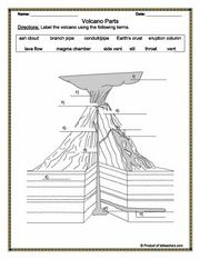 The parts of a volcano inside a volcano label a volcano diagram cross section of a volcano ccuart Images