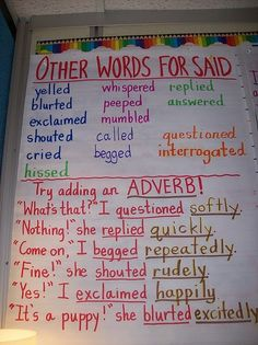other words for said anchor chart