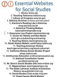Top Social Studies websites for students