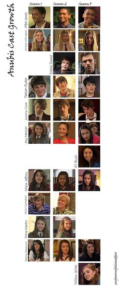 House of Anubis people have changed so much over the years