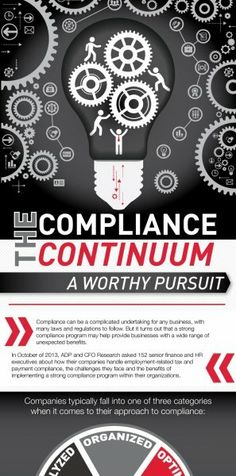 37 Good Catchy Compliance Program Slogans | AML CFT ...