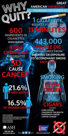 The Great American #SmokeOut is celebrated Nov 21 and this infographic spells out why #EveryoneLovesQuitters