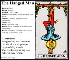 Journaling Holistic Change with the Tarot Hanged Man - Holistic Correpsondencs for the Tarot Hanged Man