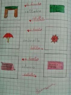 LA MAESTRA MARIA TI SALUTA: Quaderno di geografia classe 1^ as. 2013-14