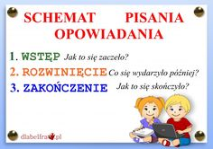 FORMY WYPOWIEDZI PISEMNEJ1 Learn Polish, Polish Language, Girls World, Back To School, Author, Study, Classroom, Education, Learning