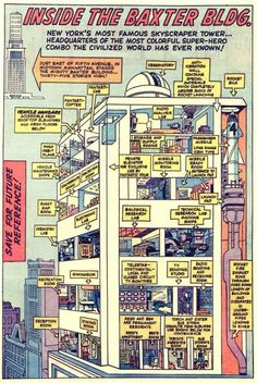 From a great Architizer article on the Architecture of the Comic Book City.