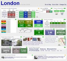 Who's Your Data? Urban Design in the New Soft City: Places: Design Observer