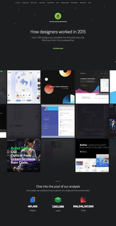 'How designers worked in 2015' is a real interesting One Pager by Avocode who analyzed all the designs uploaded to their system last year. The results are presented in a long scrolling Single Page website with neat infographics.
