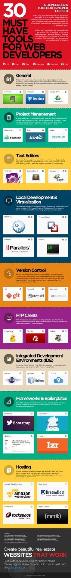 30 Must Have Tools for Web Developers Latest News & Trends on #webdesign and #webdevelopment | http://webworksagency.com