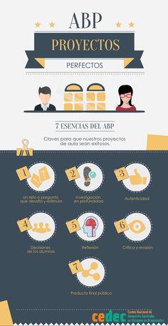 7 elementos claves del ABP