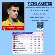 Alexandre CASTRO - Ligue Rhône-Alpes