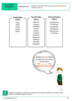 Περί μαθησιακών δυσκολιών: Γραμματική με μια άλλη οπτική Speech Therapy, Grammar, Chart, Blog, Speech Pathology, Speech Language Therapy, Speech Language Pathology, Blogging, Articulation Therapy