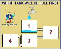 Which tank will be first to full?