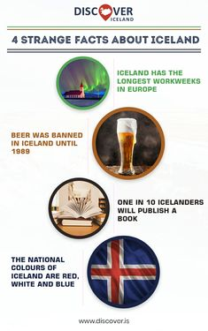 #facts #iceland #thursday #thursdaymood #strangefacts Iceland Facts, Weird Facts, Thursday, Colours, Mood, Odd Facts, Crazy Facts, Strange Facts