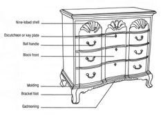 [CasaGiardino] ♛ Diagram of Chippendale chest of drawers influenced by Newport blockfront design - Hand Painted Furniture, Antique Furniture, Wood Furniture, Furniture Design, Furniture Repair, Country Furniture, Interior Design Tips, Home Design, Design Reference