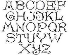 Image result for lettering stencils