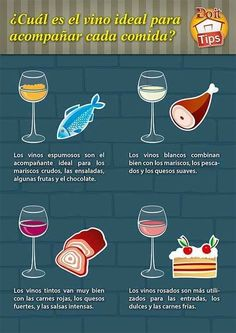 Best Food And Wine Pairings Cooking Tips, Cooking Recipes, Dining Etiquette, Etiquette And Manners, Table Manners, Wine Guide, Le Diner, In Vino Veritas, Mets