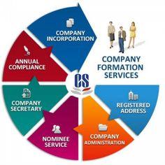 Mehul Thakkar & Associates | Practising Company Secretary in Ahmedabad, Gujarat, India.