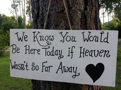 Popular items for memorial sign on Etsy
