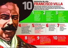 Este 5 de junio celebramos 136 años del nacimiento de Francisco Villa, uno de los personajes más destacados de la Revolución Mexicana. Aquí presentamos algunos de los datos menos conocidos del caudillo. #Infografia