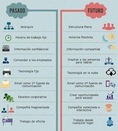 EmprendePymes   descubre los secretos de emprendedores, autónomos, pymes, como montar una empresa y como emprender en España.