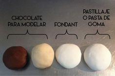 Diferencias entre Fondant, Pastillaje y Chocolate para modelar. Conoce para qué se utiliza cada una de estas masas y algunas de sus características más importantes.