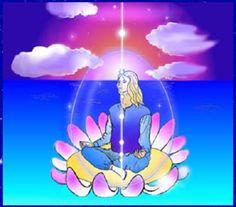 La méditation et la contemplation spirituelle