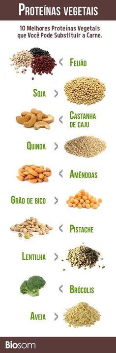 Clique no link ao lado e veja os detalhes sobre as 10 proteínas vegetais.