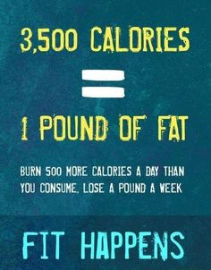 Twitter / BeFitMotivation: 3500 calories = 1lb of fat. ...