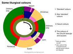 liturgical colours
