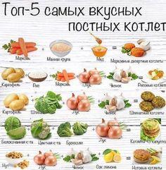 Интересные куриные котлеты с шампиньонами и цветной капустой Вкусно и полезно! Ингредиенты: фарш куриный — 400 гр.,шампиньоны — 150 гр.,отварная цветная капутса — 150 гр.,яйцо — 1 штука,лук — 1 штука,чеснок — 3 дольки,укроп,паприка,соль,перец. Приготовление: Шампиньоны нарезаем кубиками и перемешиваем с фаршем... | Еда: котлеты разные | Постила
